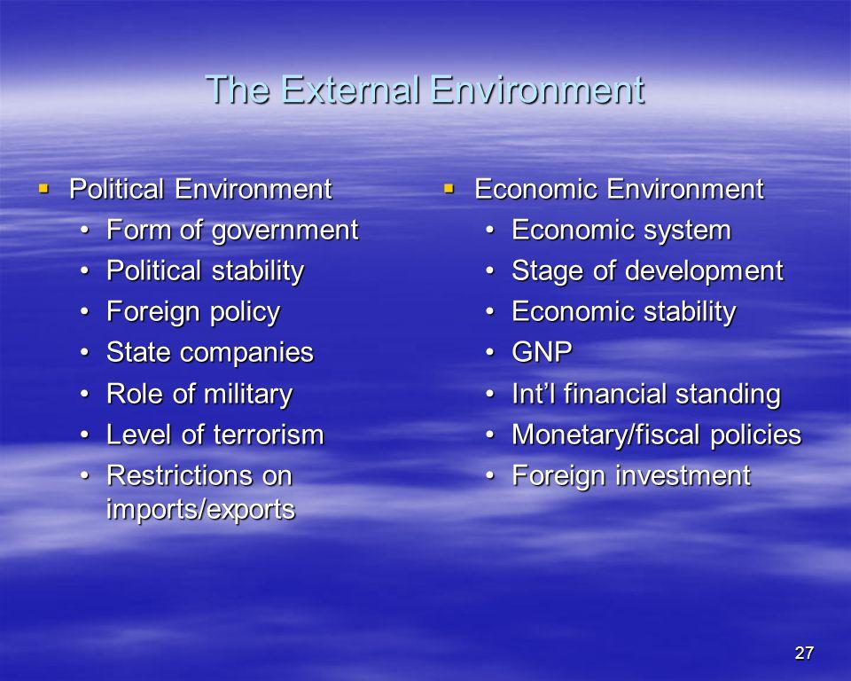 27 The External Environment Political Environment Political Environment Form of governmentForm of government Political stabilityPolitical stability Fo
