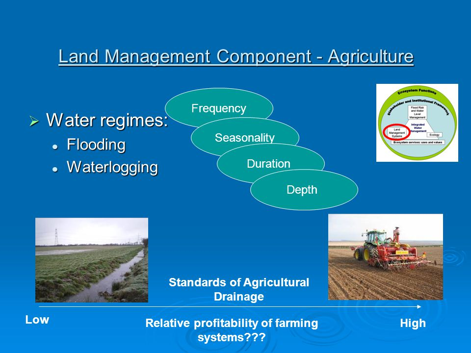 Land Management Component - Agriculture Water regimes: Water regimes: Flooding Flooding Waterlogging Waterlogging Frequency Seasonality Duration Depth Standards of Agricultural Drainage Low HighRelative profitability of farming systems