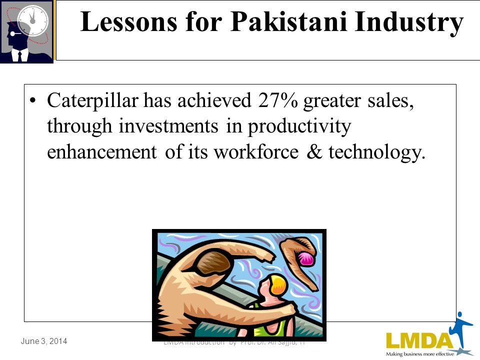 LMDA Introduction by Prof. Dr. Ali Sajjid, TI June 3, 2014 Productivity Improvement in Pakistani Environment Productivity improvement will cause direc
