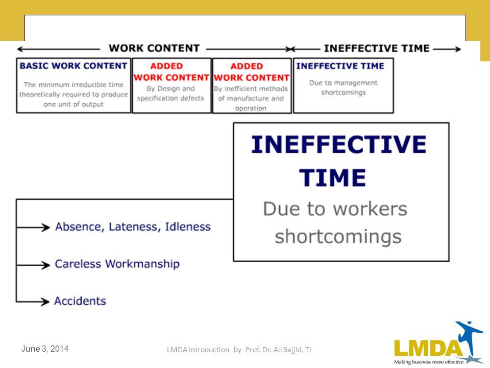 LMDA Introduction by Prof. Dr. Ali Sajjid, TI June 3, 2014