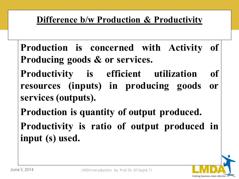 LMDA Introduction by Prof. Dr. Ali Sajjid, TI June 3, 2014 Term Productivity encompassed everything, which concerns an org. Different meaning, definit