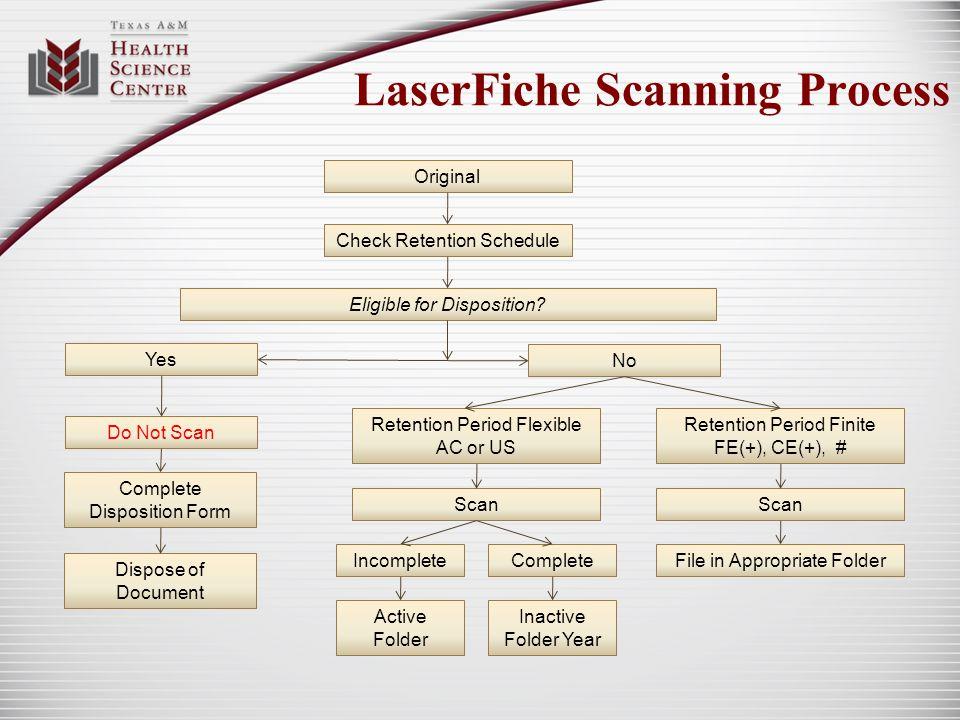 LaserFiche Scanning Process Eligible for Disposition? Original Check Retention Schedule Retention Period Flexible AC or US Retention Period Finite FE(
