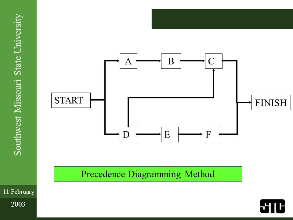 Southwest Missouri State University 11 February 2003 START ACB DEF FINISH Precedence Diagramming Method