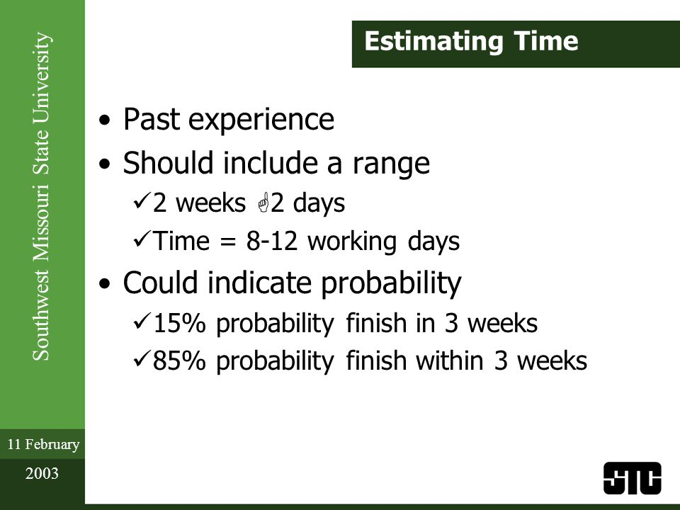 Southwest Missouri State University 11 February 2003 Estimating Time Past experience Should include a range 2 weeks 2 days Time = 8-12 working days Could indicate probability 15% probability finish in 3 weeks 85% probability finish within 3 weeks
