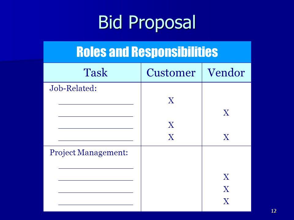 12 Bid Proposal Roles and Responsibilities Job-Related: X X Project Management: X TaskCustomerVendor