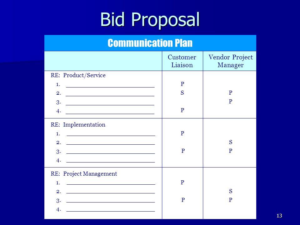 13 Bid Proposal Communication Plan RE: Product/Service 1.P 2.SP 3.P 4.P RE: Implementation 1.P 2.S 3. P P 4. RE: Project Management 1.P 2.S 3. P P 4.