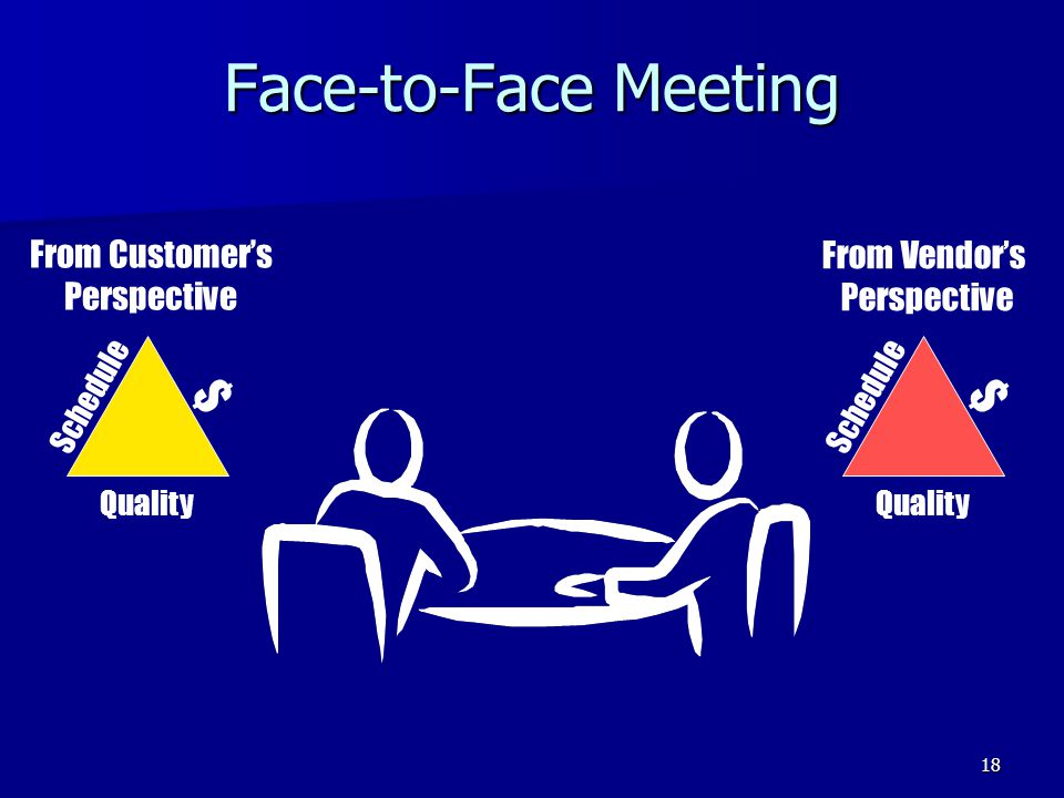 18 $ Schedule Quality Face-to-Face Meeting From Vendors Perspective From Customers Perspective $ Schedule Quality