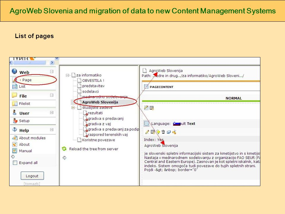 AgroWeb Slovenia and migration of data to new Content Management Systems List of pages