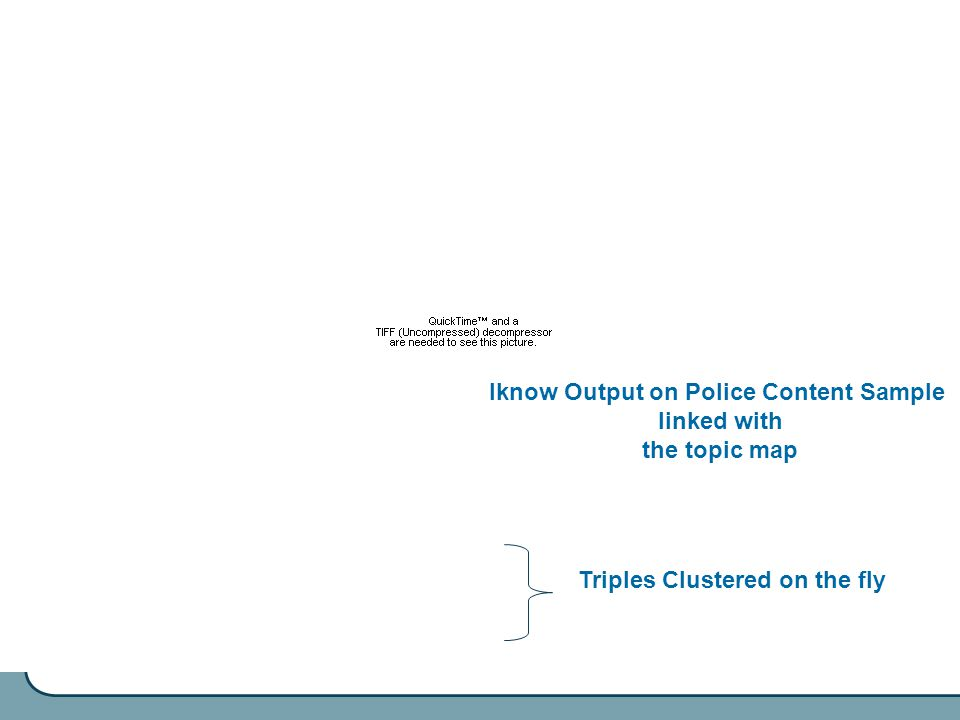 Iknow Output on Police Content Sample linked with the topic map Triples Clustered on the fly