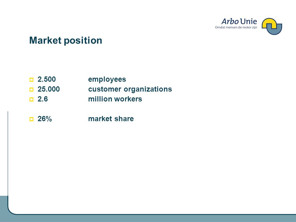 Market position 2.500 employees 25.000 customer organizations 2.6 million workers 26% market share