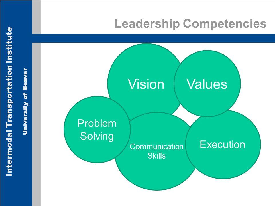 Intermodal Transportation Institute University of Denver Leadership Competencies Vision Communication Skills Execution Values Problem Solving