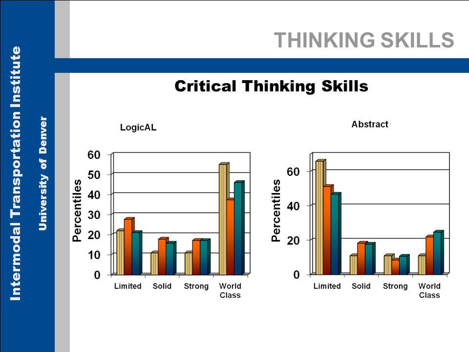 Intermodal Transportation Institute University of Denver THINKING SKILLS Critical Thinking Skills
