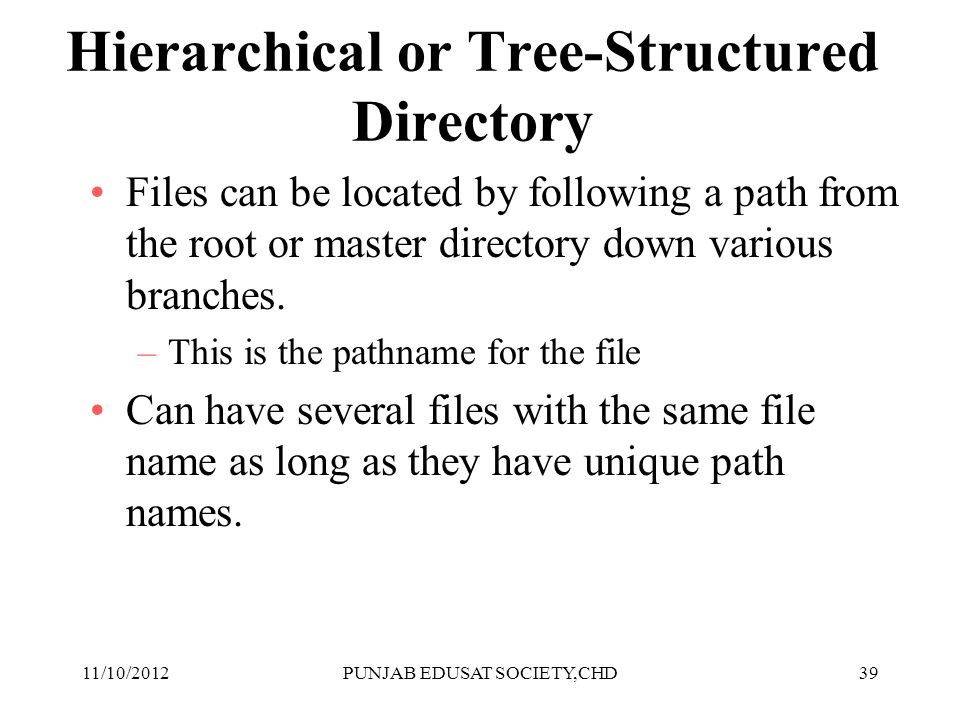 39 Hierarchical or Tree-Structured Directory Files can be located by following a path from the root or master directory down various branches. –This i