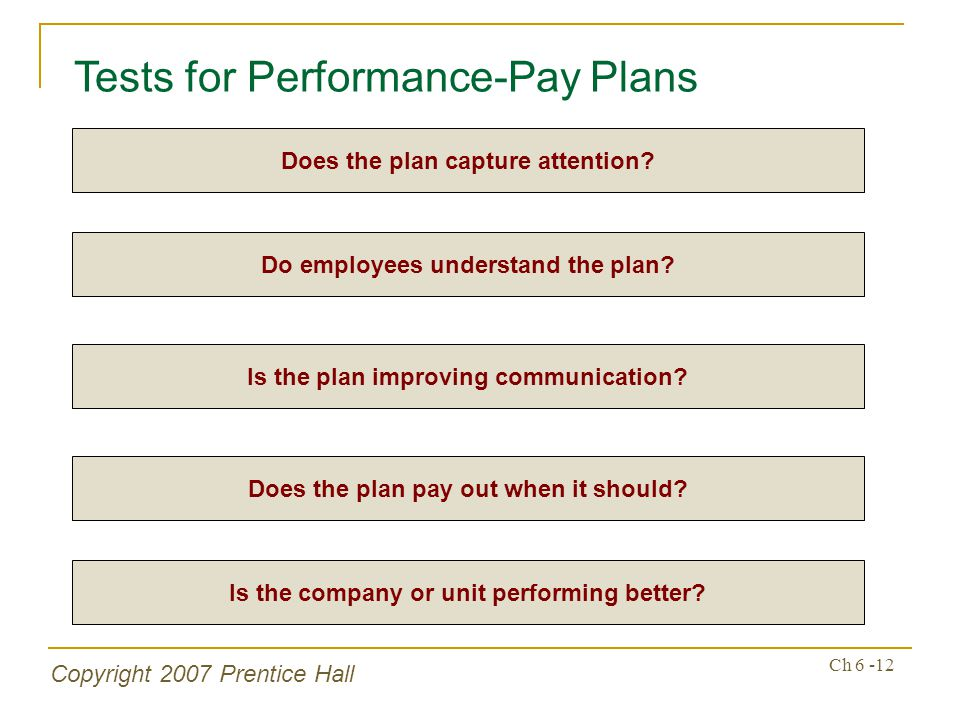 Copyright 2007 Prentice Hall Ch 6 -12 Tests for Performance-Pay Plans Does the plan capture attention? Do employees understand the plan? Is the plan i