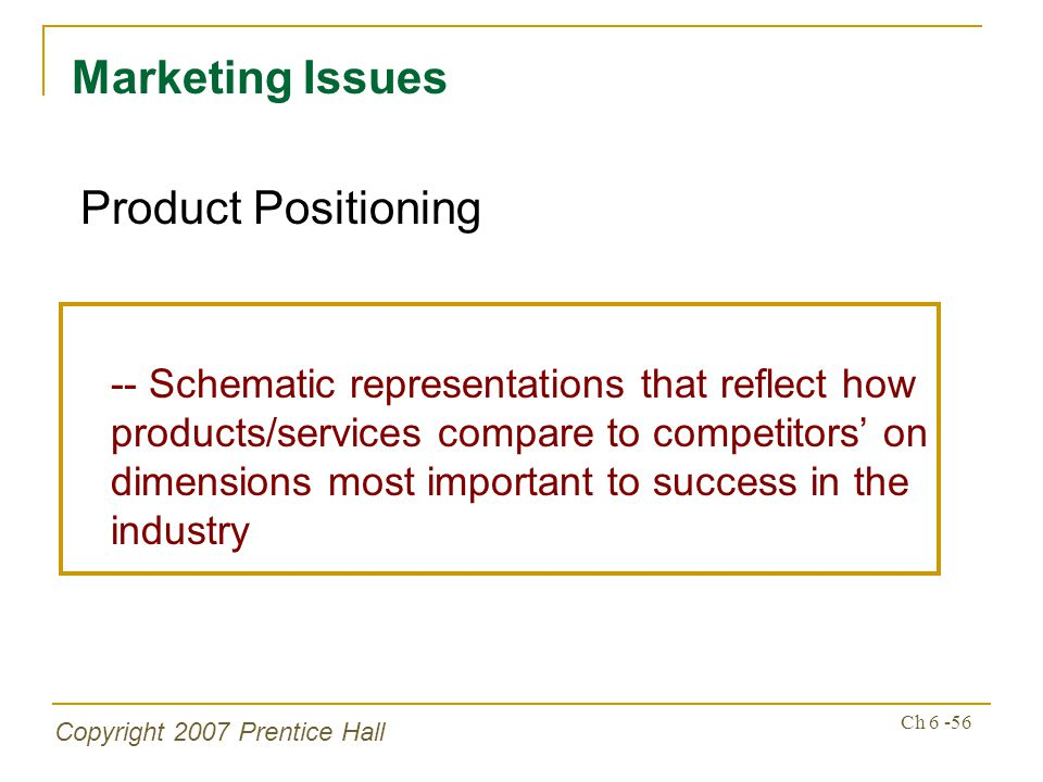 Copyright 2007 Prentice Hall Ch 6 -56 Marketing Issues -- Schematic representations that reflect how products/services compare to competitors on dimensions most important to success in the industry Product Positioning