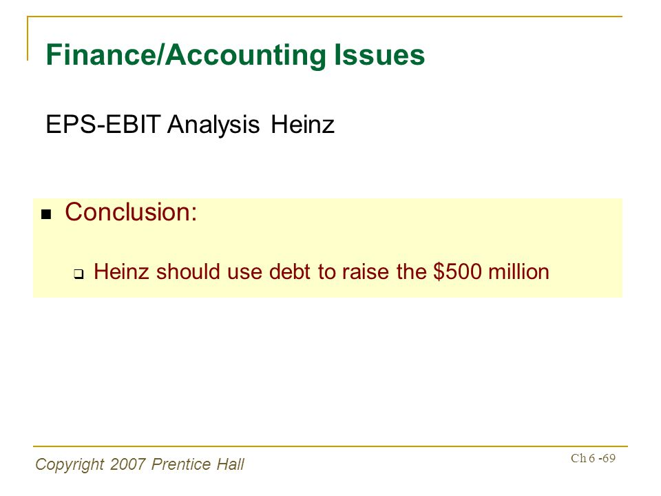 Copyright 2007 Prentice Hall Ch 6 -69 Conclusion: Heinz should use debt to raise the $500 million Finance/Accounting Issues EPS-EBIT Analysis Heinz