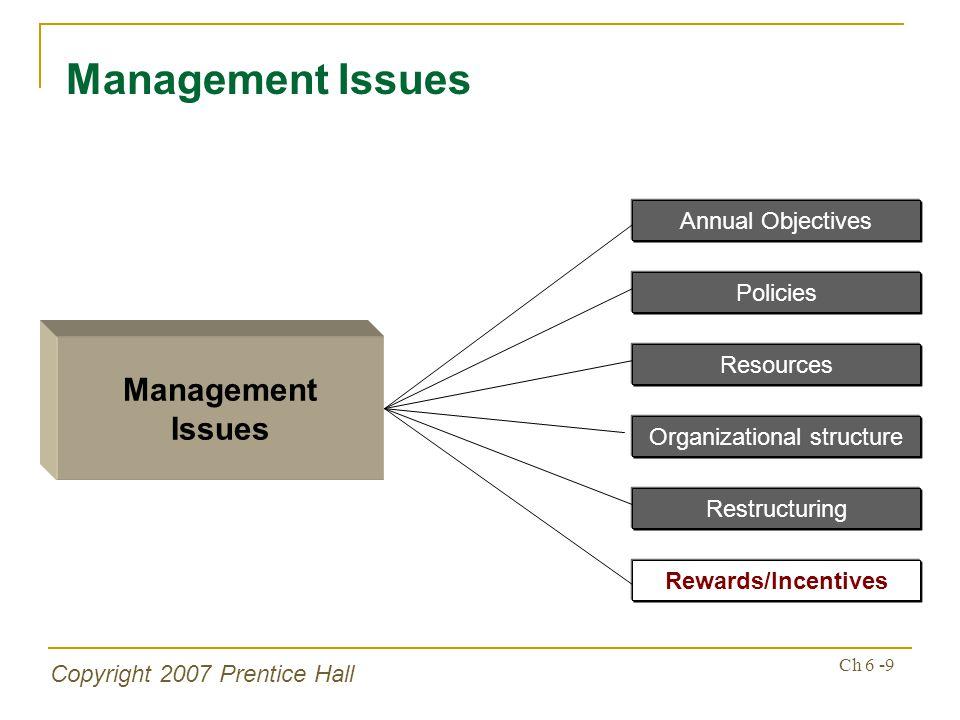 Copyright 2007 Prentice Hall Ch 6 -70