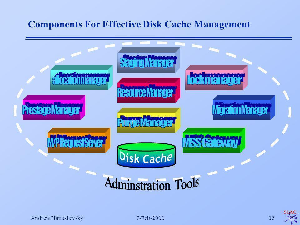 Andrew Hanushevsky7-Feb-2000 13 Components For Effective Disk Cache Management