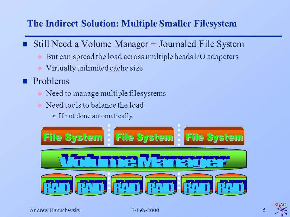 Andrew Hanushevsky7-Feb-2000 5 n Still Need a Volume Manager + Journaled File System u But can spread the load across multiple heads I/O adapeters u Virtually unlimited cache size n Problems u Need to manage multiple filesystems u Need tools to balance the load F If not done automatically The Indirect Solution: Multiple Smaller Filesystem