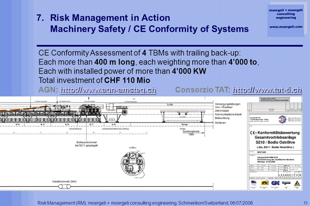 moergeli + moergeli consulting engineering www.moergeli.com Risk Management (RM), moergeli + moergeli consulting engineering, Schmerikon/Switzerland, 06/07/2006 13 7.Risk Management in Action Machinery Safety / CE Conformity of Systems http://www.tat-ti.ch http://www.tat-ti.ch Consorzio TAT: http://www.tat-ti.chhttp://www.tat-ti.ch http://www.agn-amsteg.ch http://www.agn-amsteg.ch AGN: http://www.agn-amsteg.chhttp://www.agn-amsteg.ch CE Conformity Assessment of 4 TBMs with trailing back-up: Each more than 400 m long, each weighting more than 4000 to, Each with installed power of more than 4000 KW Total investment of CHF 110 Mio