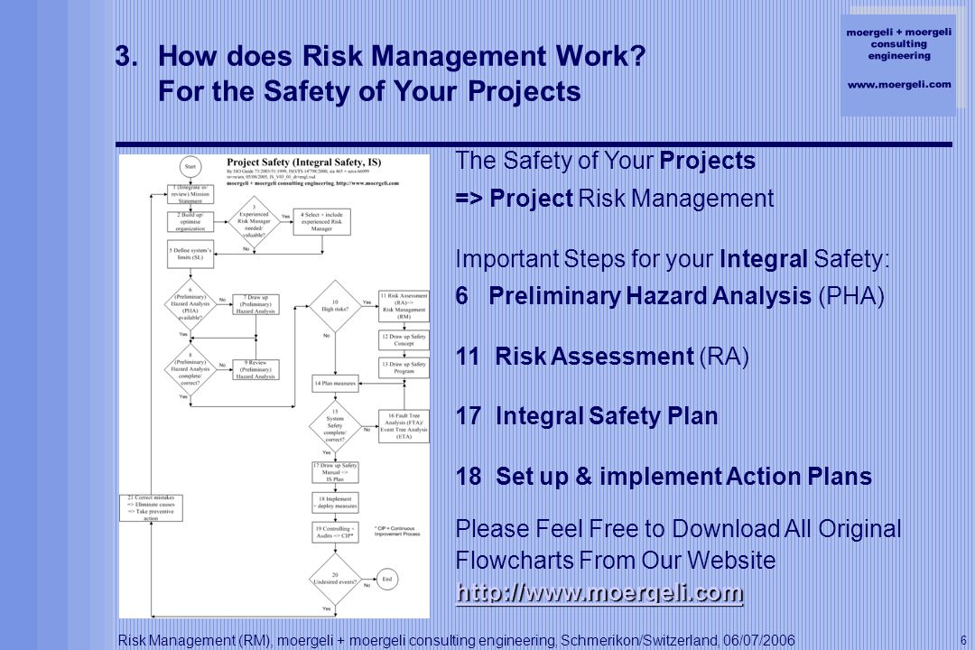 moergeli + moergeli consulting engineering www.moergeli.com Risk Management (RM), moergeli + moergeli consulting engineering, Schmerikon/Switzerland, 06/07/2006 7 3.How does Risk Management work.