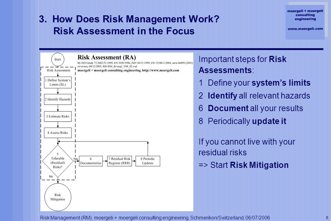 moergeli + moergeli consulting engineering www.moergeli.com Risk Management (RM), moergeli + moergeli consulting engineering, Schmerikon/Switzerland, 06/07/2006 9 3.How Does Risk Management Work.