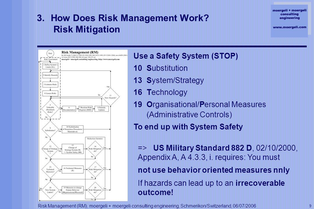 moergeli + moergeli consulting engineering www.moergeli.com Risk Management (RM), moergeli + moergeli consulting engineering, Schmerikon/Switzerland, 06/07/2006 10 4.What Are Residual Risks.