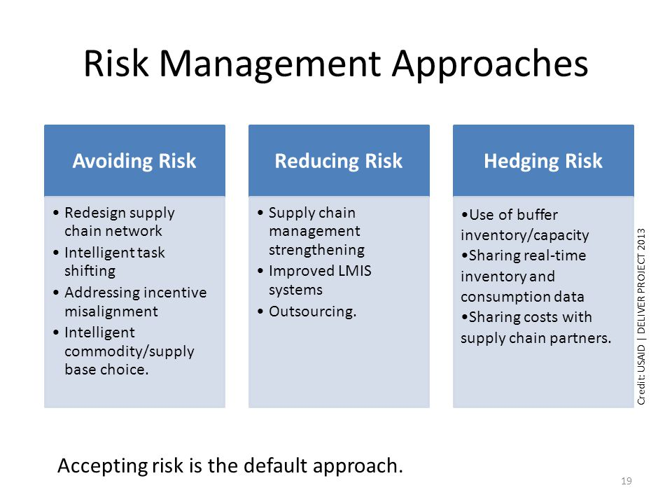 Risk Management Approaches Avoiding Risk Redesign supply chain network Intelligent task shifting Addressing incentive misalignment Intelligent commodity/supply base choice.
