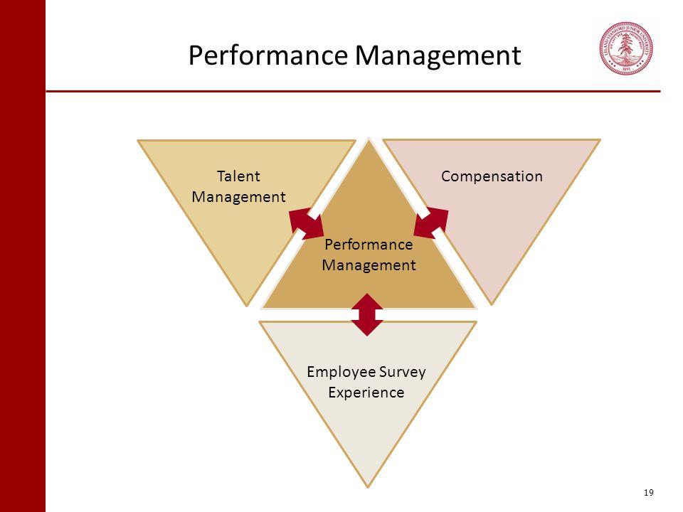Performance Management 19 CompensationTalent Management Performance Management Employee Survey Experience