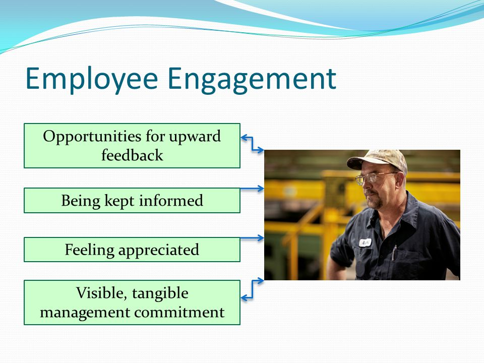 Employee Engagement Opportunities for upward feedback Being kept informed Feeling appreciated Visible, tangible management commitment
