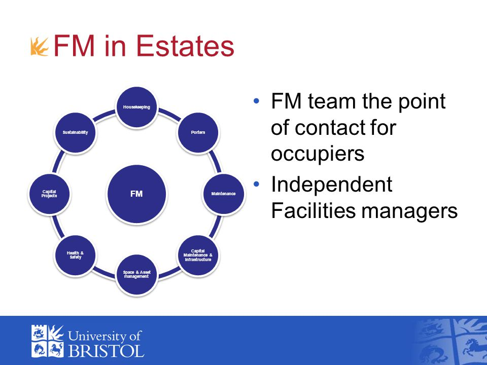 FM in Estates FM team the point of contact for occupiers Independent Facilities managers FM Housekeeping Porters Maintenance Capital Maintenance & Inf