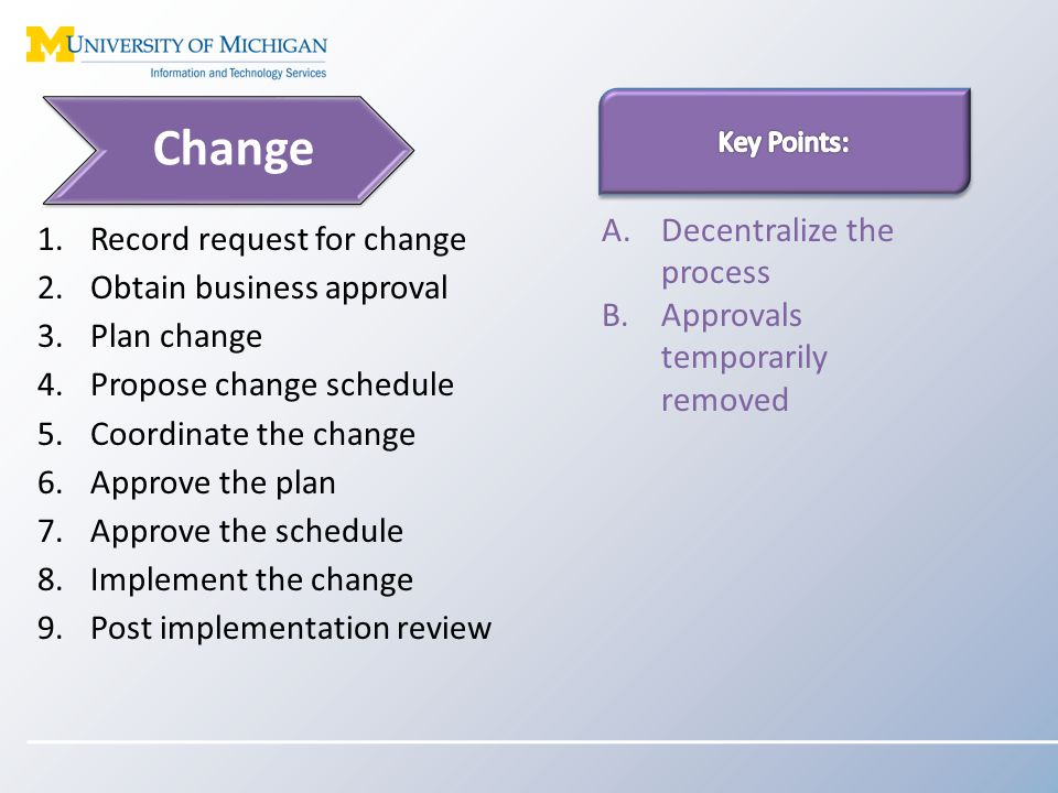 Change 1.Record request for change 2.Obtain business approval 3.Plan change 4.Propose change schedule 5.Coordinate the change 6.Approve the plan 7.Approve the schedule 8.Implement the change 9.Post implementation review A.Decentralize the process B.Approvals temporarily removed