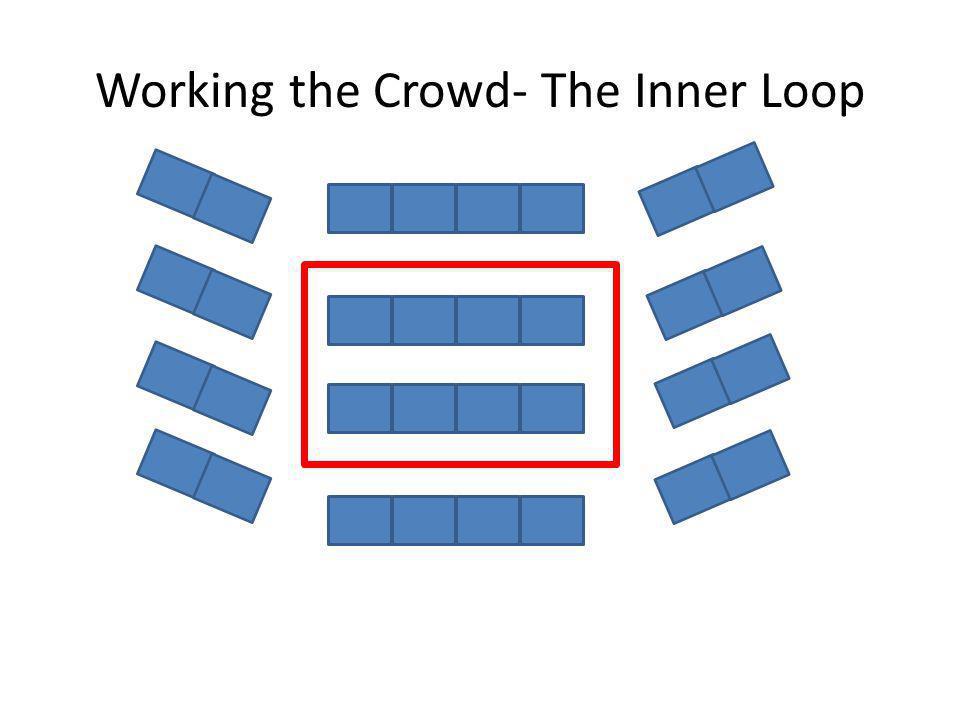 Working the Crowd- The Inner Loop