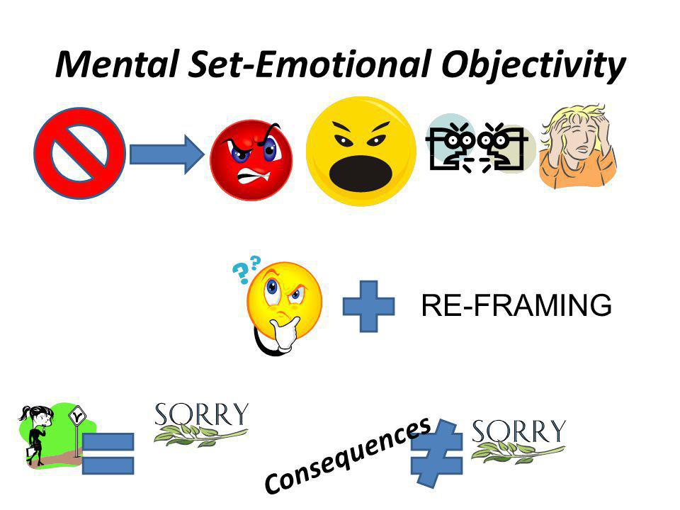 Mental Set-Emotional Objectivity Consequences RE-FRAMING
