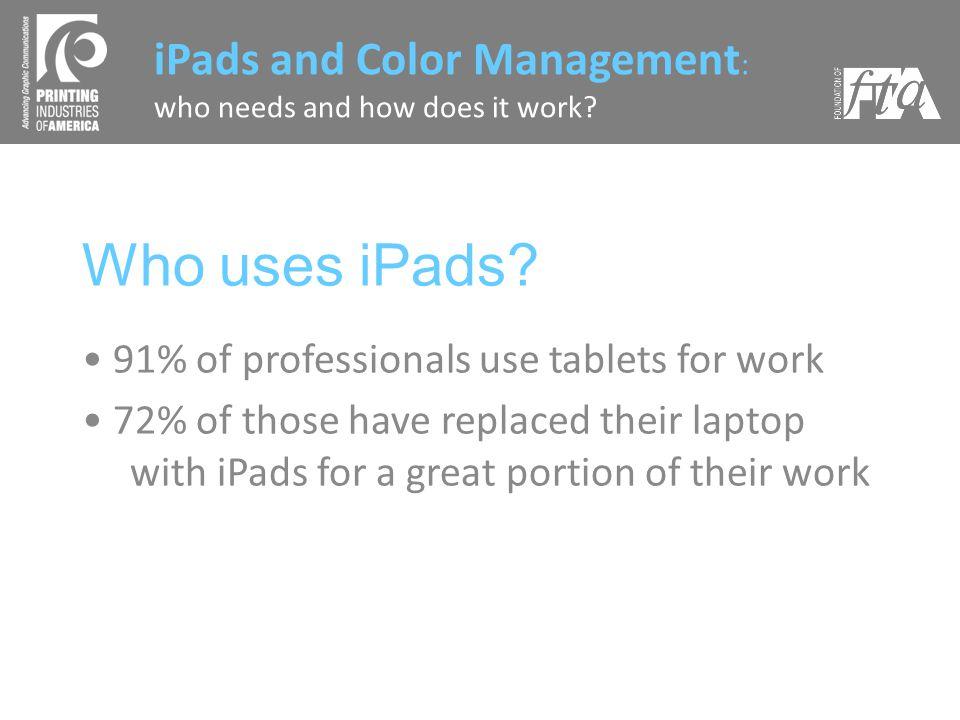 Who uses iPads.