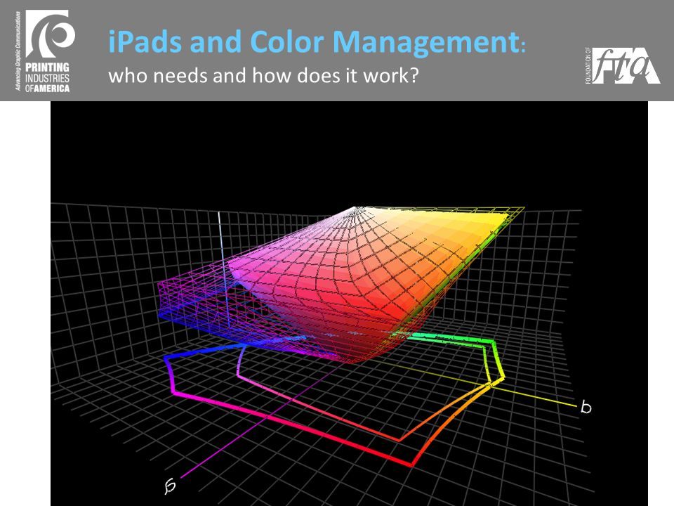 The gamut of an iPad iPads and Color Management : who needs and how does it work?