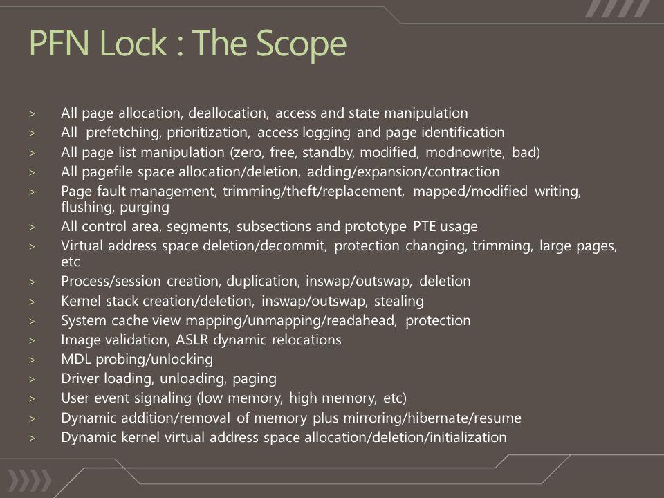 PFN Lock : The Scope