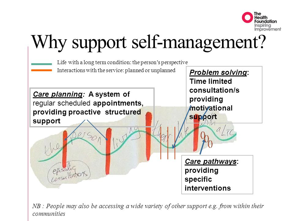 3 Self management support can be viewed in two ways: as a portfolio of techniques and tools that help patients choose healthy behaviours; and a fundamental transformation of the patient-caregiver relationship into a collaborative partnership.