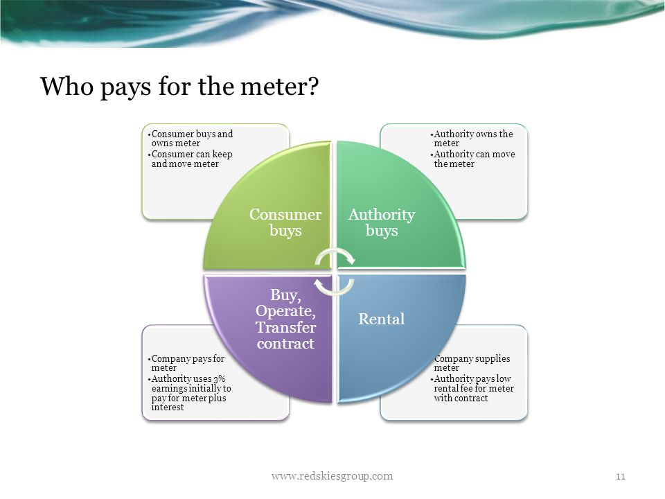 Who pays for the meter? www.redskiesgroup.com11 Company supplies meter Authority pays low rental fee for meter with contract Company pays for meter Au