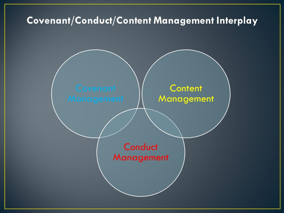 Covenant Management Conduct Management Content Management Covenant/Conduct/Content Management Interplay