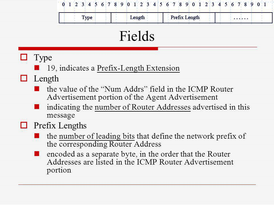 Fields Type 19, indicates a Prefix-Length Extension Length the value of the Num Addrs field in the ICMP Router Advertisement portion of the Agent Adve