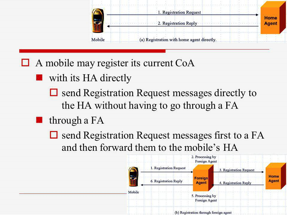 A mobile may register its current CoA with its HA directly send Registration Request messages directly to the HA without having to go through a FA thr
