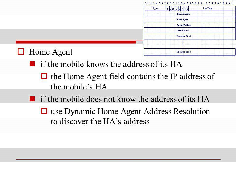 Home Agent if the mobile knows the address of its HA the Home Agent field contains the IP address of the mobiles HA if the mobile does not know the ad