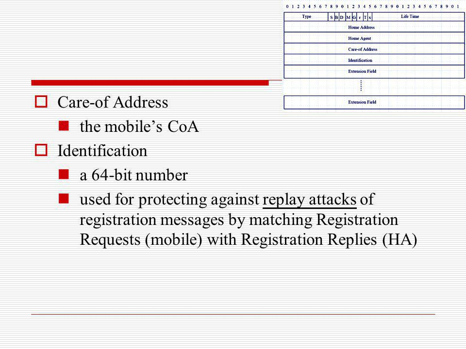 Care-of Address the mobiles CoA Identification a 64-bit number used for protecting against replay attacks of registration messages by matching Registr