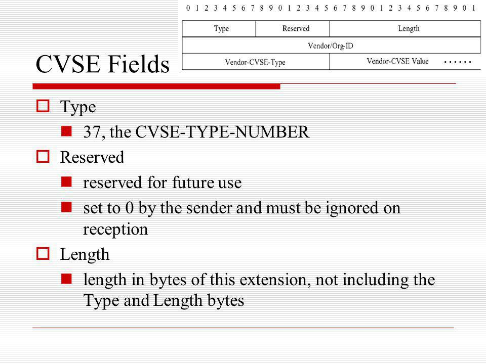 CVSE Fields Type 37, the CVSE-TYPE-NUMBER Reserved reserved for future use set to 0 by the sender and must be ignored on reception Length length in by