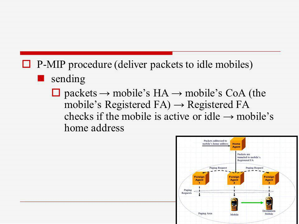 P-MIP procedure (deliver packets to idle mobiles) sending packets mobiles HA mobiles CoA (the mobiles Registered FA) Registered FA checks if the mobil