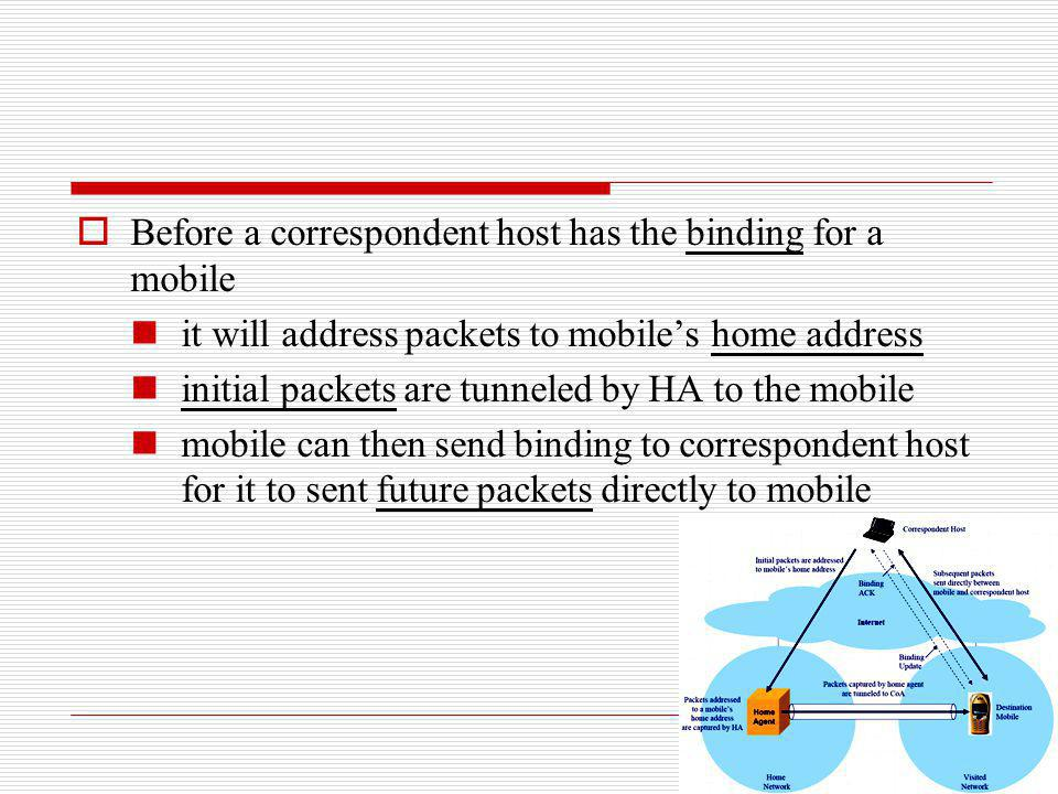 Before a correspondent host has the binding for a mobile it will address packets to mobiles home address initial packets are tunneled by HA to the mob