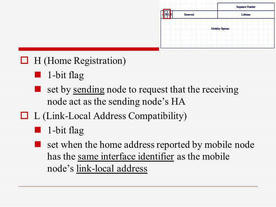 H (Home Registration) 1-bit flag set by sending node to request that the receiving node act as the sending nodes HA L (Link-Local Address Compatibilit