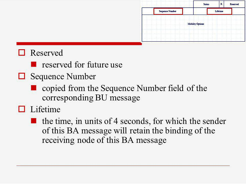 Reserved reserved for future use Sequence Number copied from the Sequence Number field of the corresponding BU message Lifetime the time, in units of