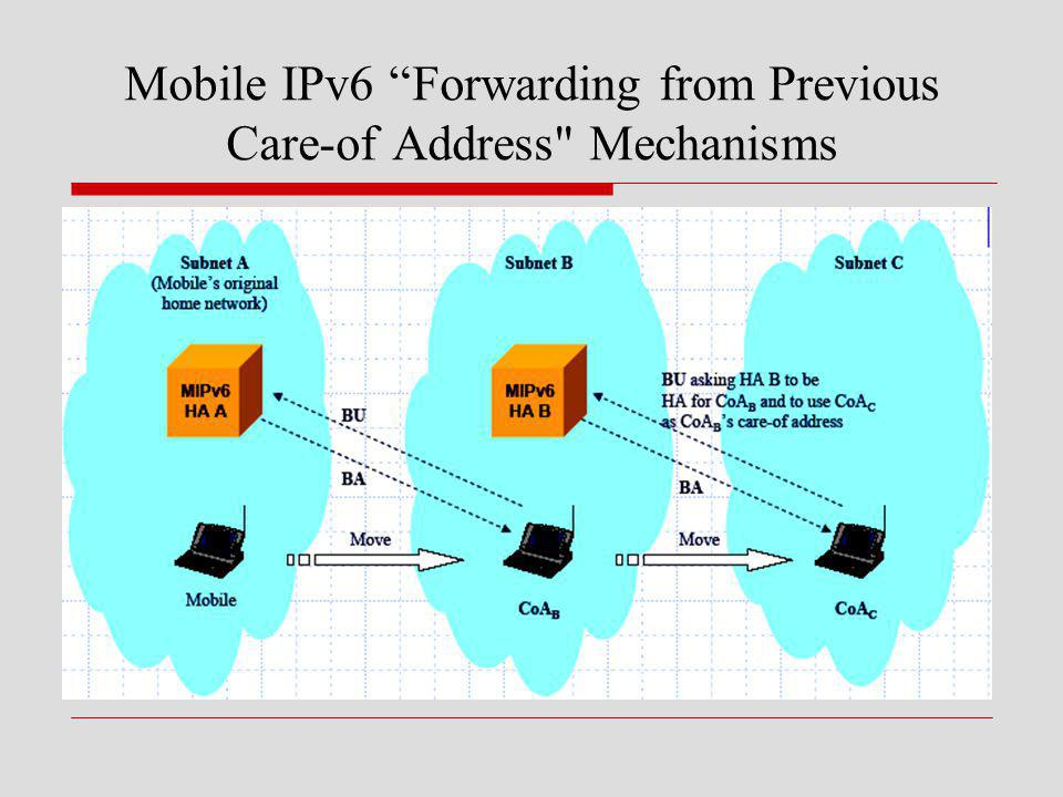 Mobile IPv6 Forwarding from Previous Care-of Address